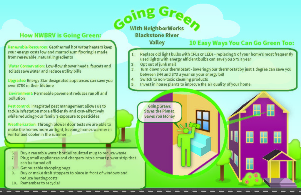Green building infographic